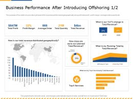 Business Performance After Introducing Offshoring Are Ppt Powerpoint Presentation Outline Layouts