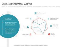 Business Performance Analysis Embedding Vendor Performance Improvement Plan Ppt Microsoft
