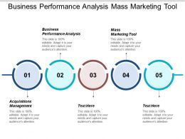 Business Performance Analysis Mass Marketing Tool Acquisitions Management Cpb
