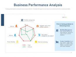 Business Performance Analysis Standardizing Vendor Performance Management Process Ppt Grid