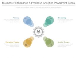 Business Performance And Predictive Analytics Powerpoint Slides