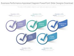 Business Performance Appraisal Diagram Powerpoint Slide Designs Download