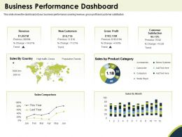 Business Performance Dashboard Accessories Ppt Powerpoint Presentation File Microsoft