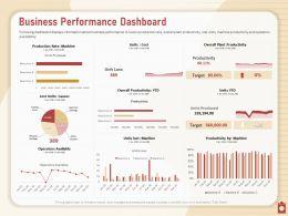 Business Performance Dashboard N335 Powerpoint Presentation Master Slide