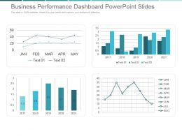 Business Performance Dashboard Powerpoint Slides