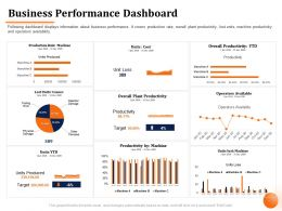 Business Performance Dashboard Rate Machine Ppt Powerpoint Presentation File Ideas