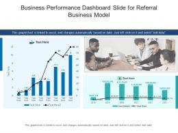 Business Performance Dashboard Slide For Referral Business Model Powerpoint Template