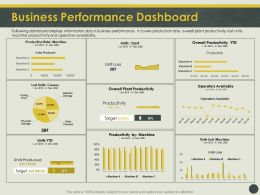 Business Performance Dashboard Units Ppt Powerpoint Presentation Outline Graphics Pictures