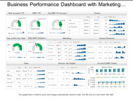 Business Performance Dashboard With Marketing Human Resource And Sales