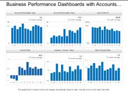 Business Performance Dashboards With Accounts Receivable And Accounts Payable