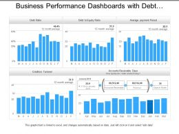 business_performance_dashboards_with_debt_equity_ratio_Slide01