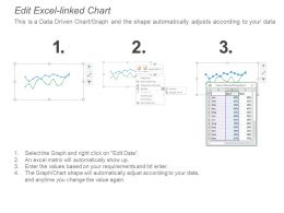 Business Performance Dashboards With New Customers And Gross Profit