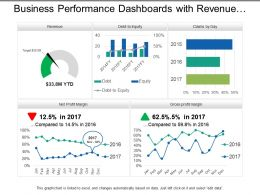 Business Performance Dashboards With Revenue And Ratios