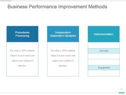 Business Performance Improvement Methods Presentation Design
