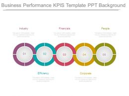 Business Performance Kpis Template Ppt Background