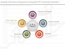 Business Performance Management And Appraisal Ppt Powerpoint Presentation