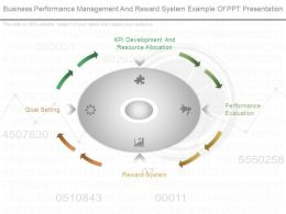 Business Performance Management And Reward System Example Of Ppt Presentation