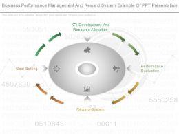 business_performance_management_and_reward_system_example_of_ppt_presentation_Slide01