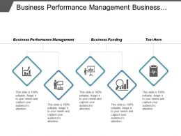 Business Performance Management Business Funding Prototyping Inventions Collaborative Workspace Cpb