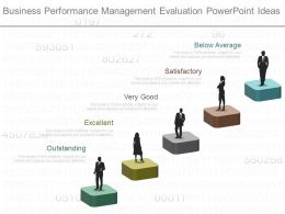 Business Performance Management Evaluation Powerpoint Ideas