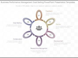 Business Performance Management Goal Setting Powerpoint Presentation Templates