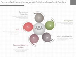 Business Performance Management Guidelines Powerpoint Graphics