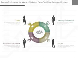 Business Performance Management Guidelines Powerpoint Slide Background Designs