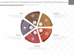 Business Performance Management Plan Diagram Powerpoint Slide Background