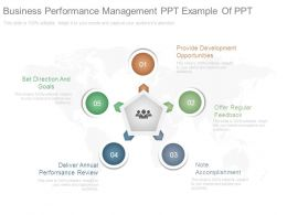 Business Performance Management Ppt Example Of Ppt