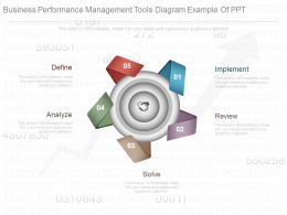 Business Performance Management Tools Diagram Example Of Ppt
