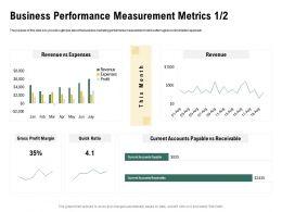Business Performance Measurement Metrics L1984 Ppt Powerpoint Ideas Design Inspiration