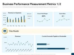 Business Performance Measurement Metrics M1721 Ppt Powerpoint Presentation Show Display