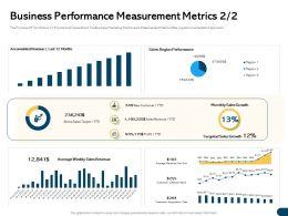 Business Performance Measurement Metrics M1722 Ppt Powerpoint Presentation Outline Professional