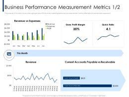 Business Performance Measurement Metrics M2073 Ppt Powerpoint Presentation Professional Slide