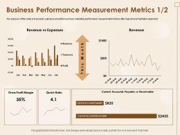Business Performance Measurement Metrics Quick Gross Powerpoint Presentation Format