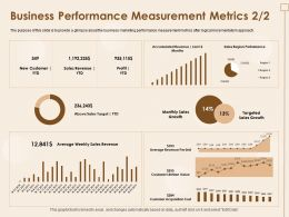 Business Performance Measurement Metrics YTD Powerpoint Presentation Tips