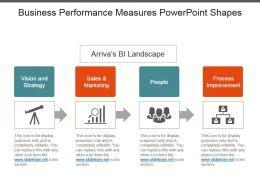 Business Performance Measures Powerpoint Shapes