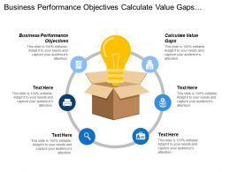 Business Performance Objectives Calculate Value Gaps Product Marketing Strategy