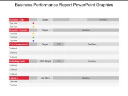 Business Performance Report Powerpoint Graphics