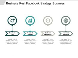 Business Pest Facebook Strategy Business Networking Scorecard Approach Cpb