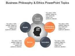 Business Philosophy And Ethics Powerpoint Topics