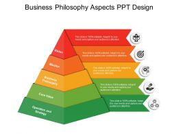 Business Philosophy Aspects Ppt Design