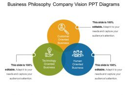 Business Philosophy Company Vision Ppt Diagrams