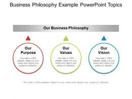 Business Philosophy Example Powerpoint Topics