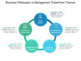 Business Philosophy In Management Powerpoint Themes