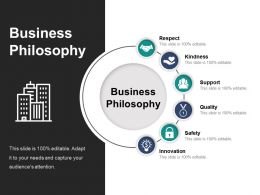 Business Philosophy Ppt Images Gallery