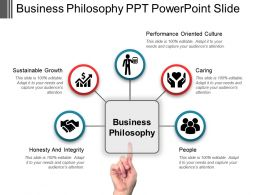 Business Philosophy Ppt Powerpoint Slide