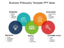 Business Philosophy Template Ppt Ideas