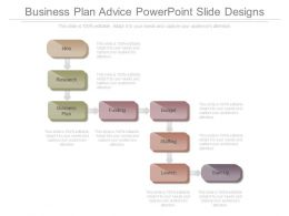 Business Plan Advice Powerpoint Slide Designs