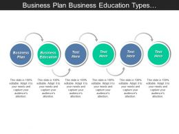 Business Plan Business Education Types Performance Management Systems Cpb